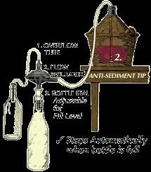 Buon Vino Super Automatic Bottle Filler